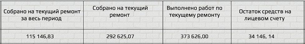 Снимок экрана 2019-06-17 в 14.25.04.png