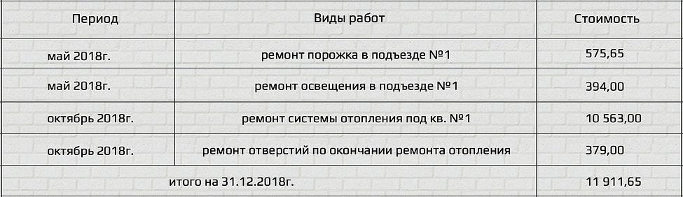 Снимок экрана 2019-06-15 в 19.27.42.png