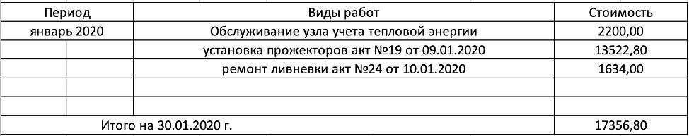 Снимок экрана 2020-07-28 в 10.03.23.png