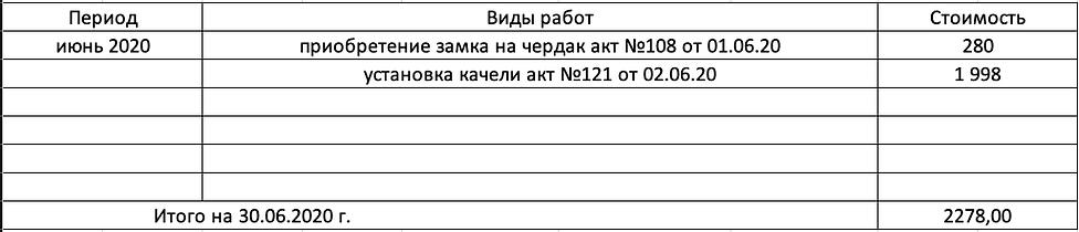 Снимок экрана 2020-07-23 в 23.37.31.png