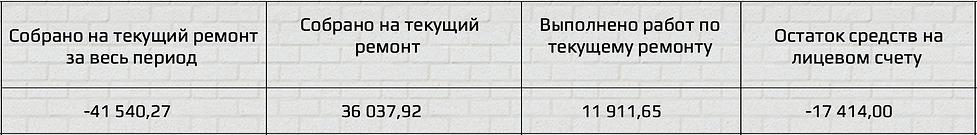 Снимок экрана 2019-06-15 в 19.27.56.png