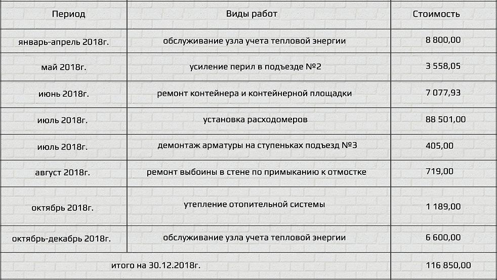 Снимок экрана 2019-06-18 в 20.03.28.png