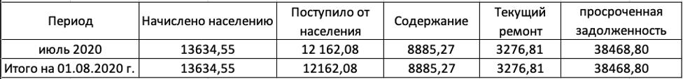 Снимок экрана 2020-09-29 в 14.06.28.png