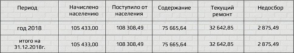 Снимок экрана 2019-06-15 в 17.46.23.png