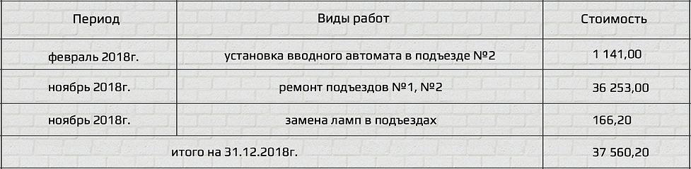 Снимок экрана 2019-06-15 в 18.07.43.png