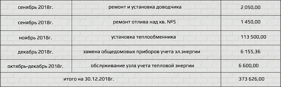 Снимок экрана 2019-06-17 в 14.19.52.png