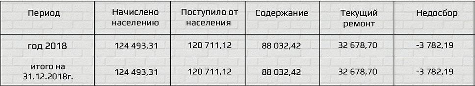 Снимок экрана 2019-06-15 в 18.08.14.png