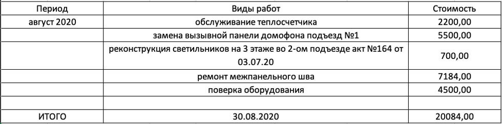 Снимок экрана 2020-09-29 в 14.47.03.png
