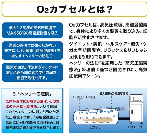 O2カプセルとは