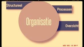 De 5 (4) kerntaken van Management: ORGANISATIE
