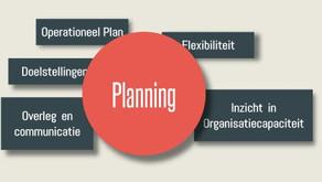 De 5 (4?) kerntaken van management: Planning