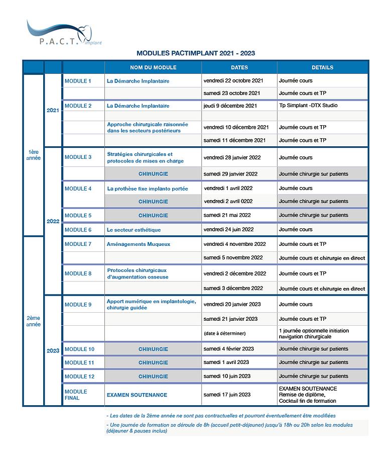détails des Modules PACTIMPLANT 2021-202