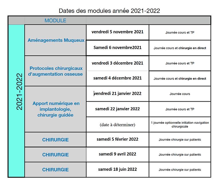 Dates des modules PACT Année 2 - 2021-2022.png