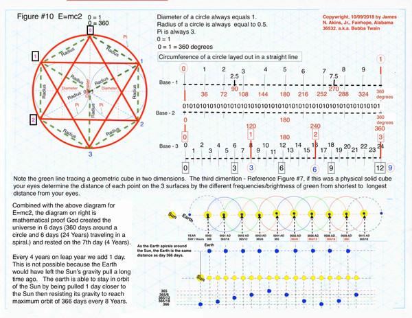 E=Mc2 Page 6.jpg