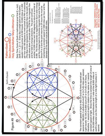 Daily Cycle of Earth 2.jpg