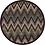 Thumbnail: Southwest Rugs