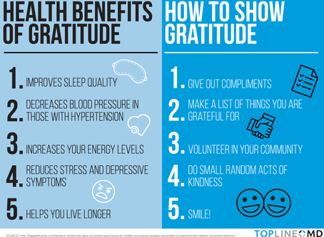 The Essential Gratitude Habit