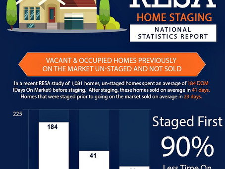 Is it Worth it to Hire a Certified Home Stager?