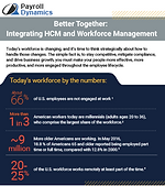 Integrating HCM & Workforce Mgmt - 2018_