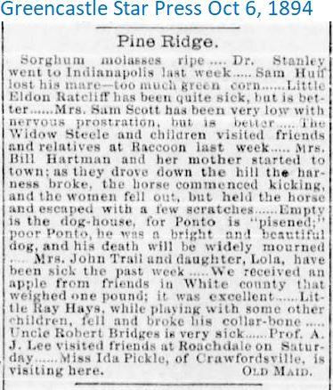 GSP Oct 6 1894 Pine Ridge