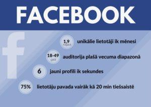 Kā piesaistīt vērtīgus Facebook lapas sekotājus?