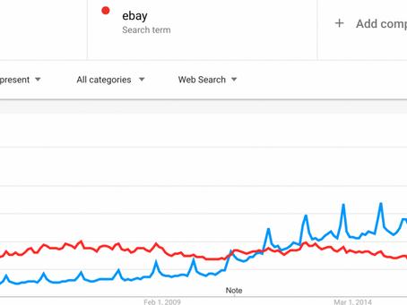 Tiešsaistes iepirkšanās tendences