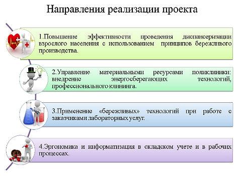 Направление проекта.jpg