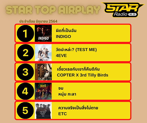 STAR TOP AIRPALY มิถุนายน.png