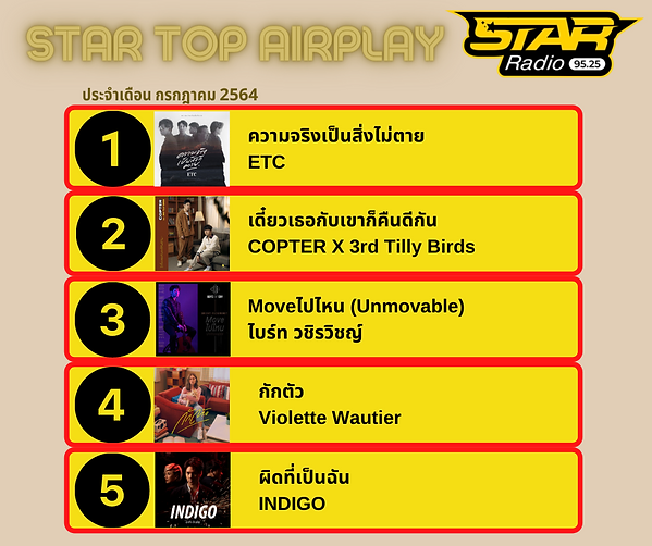 STAR TOP AIRPALY กรกฎาคม.png