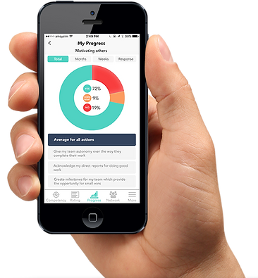 Cred solutions learning and development app for feedback and tracking progress HR training