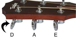 Step by Step - How To Restring a Guitar With Pictures