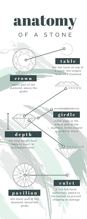 Anatomy of a Stone Green.png