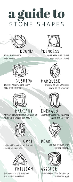 Guide To Gem Cuts Green.png