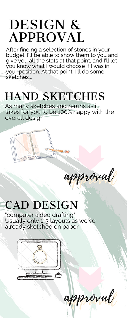 Design and Approval Green.png