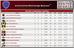 EFA Standings