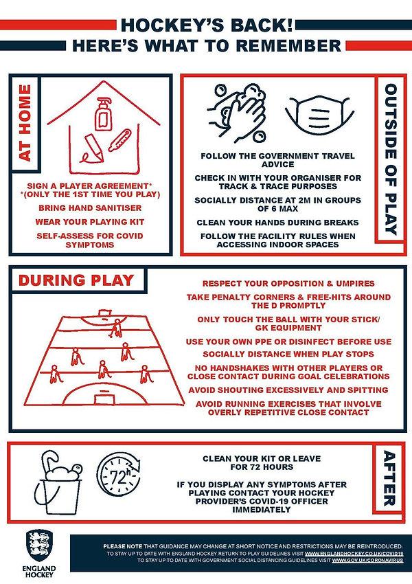Englad Hockey Covid Infographic.jpeg