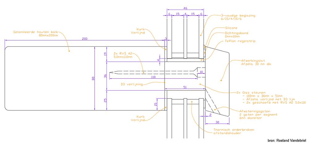 besparen op ruwbouw - doorsnede glaswand - bron: Roeland Vandebriel