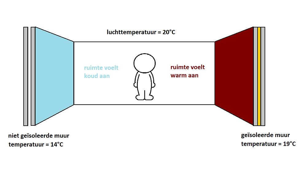 Dikke truien(dag) voor je huis - bron: Katrien Janssens