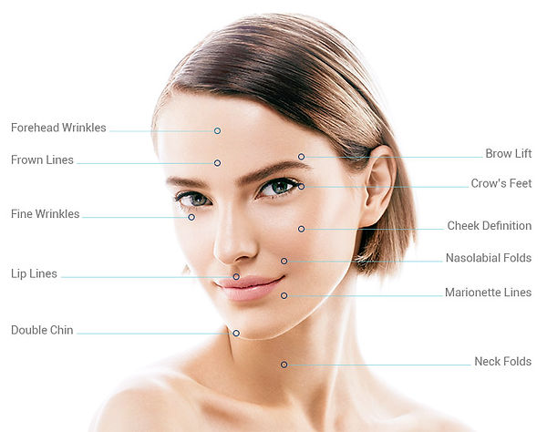 non-surgical face lift skin tightening