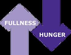 hunger-fullness.png
