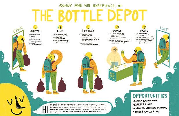 CoryBugden_BottleDepot_Illustration_full