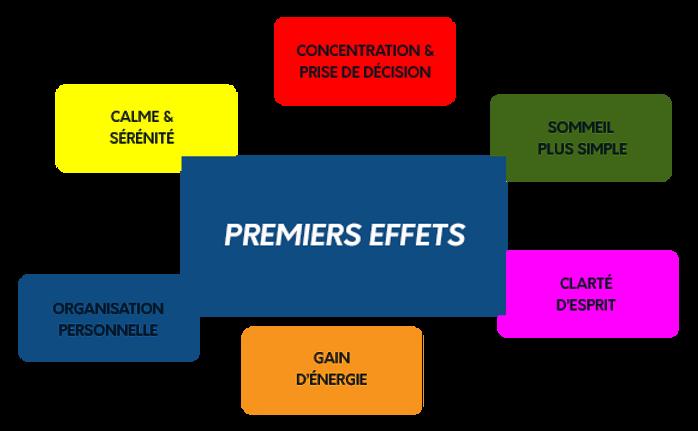 premiers-effets-1.png