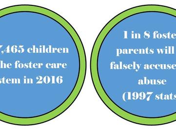 Foster Parent Liability Insurance