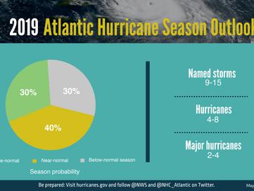 2019 Hurricane Season – Is Your Nonprofit Ready?