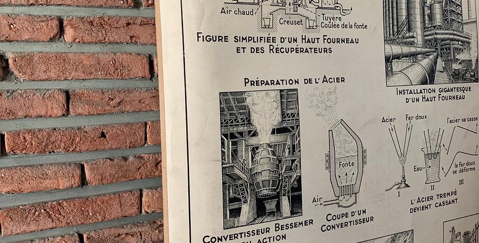 Carte scolaire Les Métaux -Le Fer, la Fonte, l'Acier-