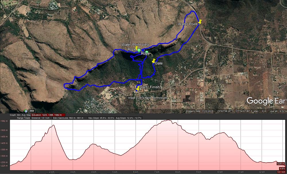 13km Route Profile, Fury Ford Fourways Iron Throne