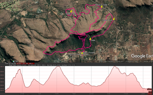21km Route Profile, Fury Ford Fourways Iron Throne