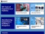 SIGNITT - Control your online presence -