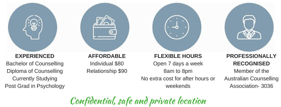 FLEXIBLE HOURSOutside work hours and Sat