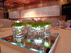 Mercedes Benz Retail